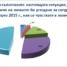 Парадоксът МВР: растящ бюджет и намаляваща сигурност! (Изследване на личното усещане за сигурност на българите през 2016 г.)