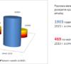 МВР: статистика или стъкмистика?