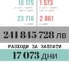 МВР: числа и факти за първите шест месеца на 2018 г.
