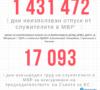 МВР: Министерството, което  калява нерви и е виртуоз в това да не предоставя информация … по ред причини
